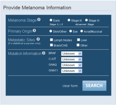 Melanoma Targeted Therapies Finder