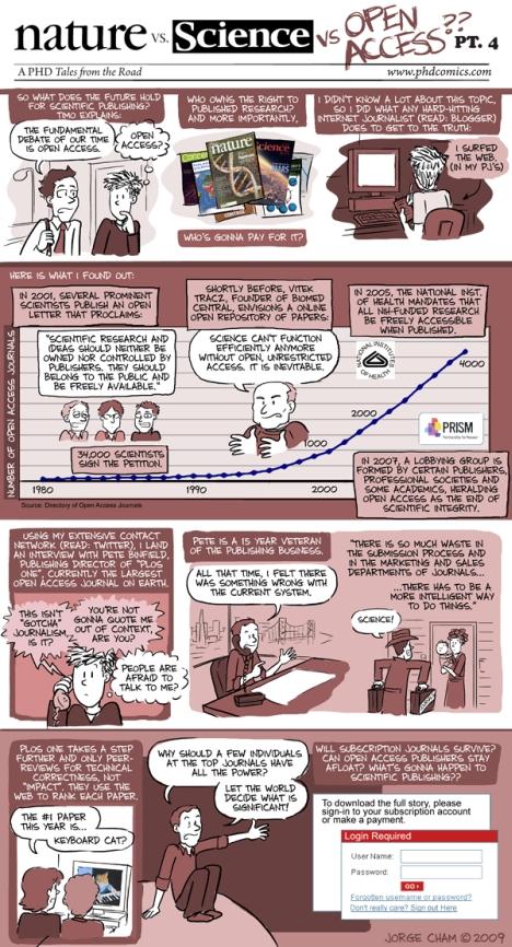 http://www.phdcomics.com/comics/archive.php?comicid=1208