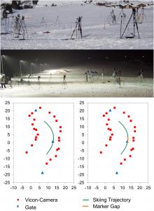 Tracking Skiing Movements