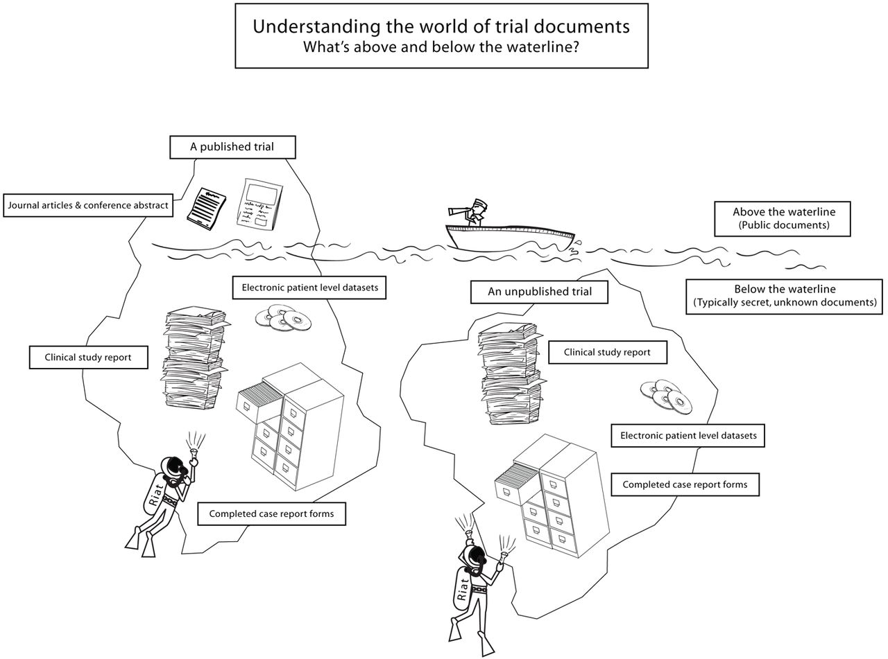 Understanding the world of trial documents.